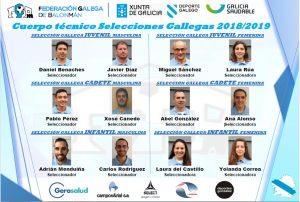 Seleccionadores Galicia 2018-2019